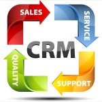 CRM: An Instant Thrust To Hassle Free Business