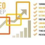 Examples on how to Optimize your Homepage! Intermediate SEO – new series!