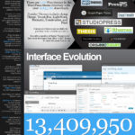 The WordPress Infographic